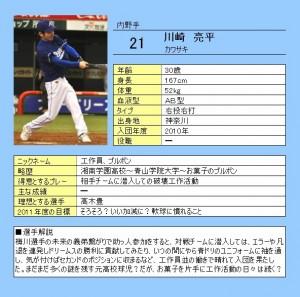 21 kawasaki